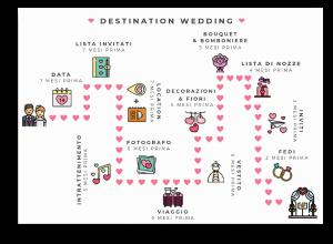 Grafica destination wedding